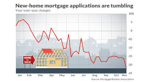 Va Mortgage Rate History Chart Mortgage Rates Slide The Fastest In Four Years But It May