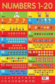 Chart Perfect Buy Numbers 1 20 Chart Early Learning Educational Chart