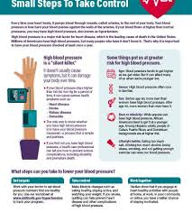 Healthy Blood Pressure For Healthy Hearts Winston Medical