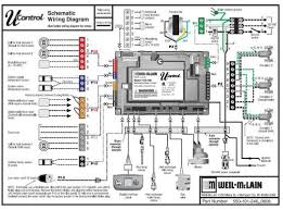 honeywell motorized zone valve wiring diagram images honeywell taco zone valve wiring diagramzonecar diagram pictures