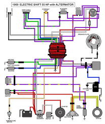 evinrude wiring diagram evinrude image wiring diagram 50 hp evinrude wiring diagram 50 home wiring diagrams on evinrude wiring diagram