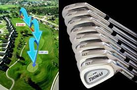 Senior Golf Tips 15 Learn To Live With Changing Club Yardages