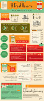 Effective Resume Writing Tips Infographics Mania