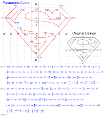 math nerdiness systems of linear equations graph generator desmos parametric superman graph full size