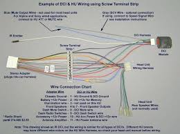 sony auto cd player wiring diagram notasdecafe co sony auto stereo wiring diagram cd player car luxury solutions