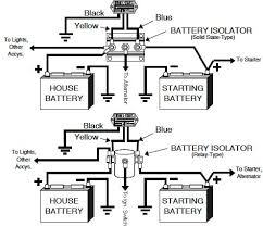 rv electrical wiring rv image wiring diagram wiring diagram for rv inverter the wiring diagram on rv electrical wiring
