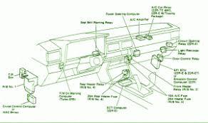 toyota fuse box diagram fuse box toyota truck under dash diagram fuse box toyota 1987 truck under dash diagram