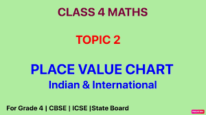 International Value Chart How To Read Numbers In Indian International System Place