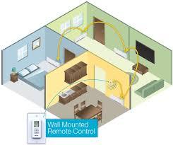 dimplex electric baseboard heater wiring diagram wiring diagram tpi wiring diagram baseboard nilza dimplex cuh05b31t 2
