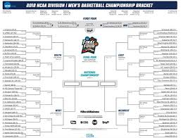 Printable March Madness Bracket For The 2018 Ncaa Tournament Ncaa Com