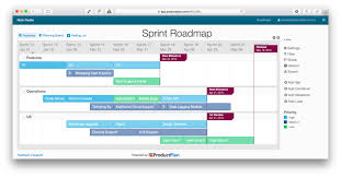 Agile Project Management Benefits Pitfalls And How It Works