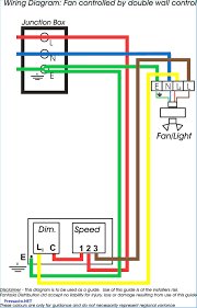 double pole switch wiring diagram best of wire a contactor step 8 in double pole contactor wiring diagram at Double Pole Contactor Wiring Diagram