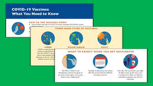 Single vaccine dose leads to 'greater risk' from new coronavirus variants, south african experts warn. Covid 19 Story Tip New Johns Hopkins Medicine Infographic Has Answers To Covid 19 Vaccine Questions