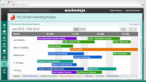 Agile Marketing Management Software