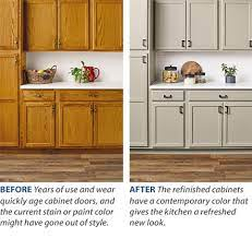cabinet refinishing guide