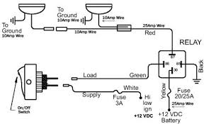 relay 4 wire diagram 5 pin relay wiring diagram spotlights 5 image wiring diagram for motorcycle running lights the wiring