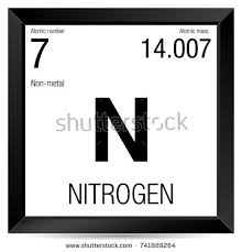 nitrogen periodic table. nitrogen symbol. element number 7 of the periodic table elements - chemistry