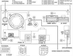 solved hi i have pioneer avic d and i your fixya i have pioneer avic alokerdas 11 jpg