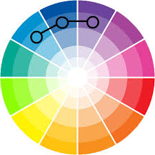 ... analogous colors are 3 colors next to each other on the color wheel.  triadic color schemes use colors that are evenly spaced out on the color  wheel. ...
