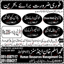 House Maid Female House Keeper Driver Job Opportunity 2017 Jobs