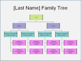 make a family tree online make a family tree with help from relatives family members how to