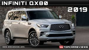 2019 INFINITI QX80 Review Rendered Price Specs Release Date - YouTube