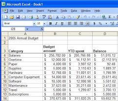 Excel Budget Examples Anatomy Of Excel Formatting Part 4 Techrepublic