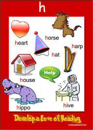 H digraph brothers phonics activities and games from smittenwithfirstblog.com free workbook with answers for each of the 7 lessons. Beginning Sound H Phonics Poster Phonics Posters Phonics Phonics Words