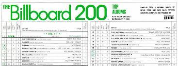 The Grid Design Billboard Chart Rewind