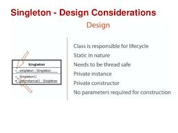 Singleton Design Pattern In Java Inspiration Design Patterns In JavaCreationalNotes