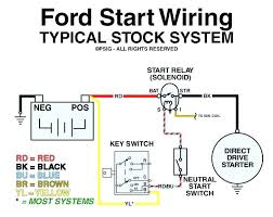 4 pole starter solenoid wiring diagram motor and solenoid wiring 1984 ford f150 starter solenoid wiring diagram 4 pole starter solenoid wiring diagram medium size of starter solenoid wiring gram for lawn mower 4 pole starter solenoid wiring diagram