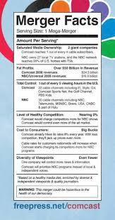 The Comcast Nbc Merger Nutrition Facts