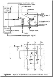 oil failure control wiring diagram wiring diagram \u2022 115 230 Motor Wiring Diagrams other system components oil pressure failure switch hvac machinery rh machineryequipmentonline com fuel system wiring diagram
