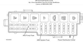 94 wrangler fuse box diagram product wiring diagrams \u2022 1995 jeep wrangler yj fuse box diagram 95 jeep fuse box jeep wiring diagrams instructions rh appsxplora co 94 wrangler fuse box diagram 2006 jeep wrangler fuse box diagram