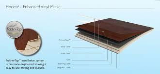floorte waterproof luxury vinyl flooring
