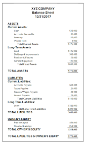 Basic Balance Sheet Template Excel Balance Sheet Format Example Free Template Basic