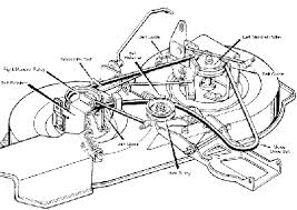 wiring diagram murray riding mower belt routing mur38 lawn 1995 murray riding mower wiring diagram wiring diagram murray riding mower belt routing mur38 lawn replacement diagram wiring murray lawn mower belt
