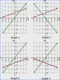 two systems equations worksheet worksheets for all and worksheets