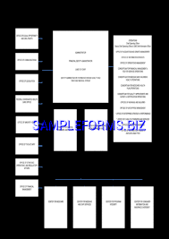 Cms Org Chart Cms Organizational Chart Templates Samples Forms