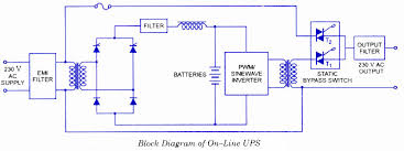 ups uninterruptable power supplies electronic circuits and online ups block diagram