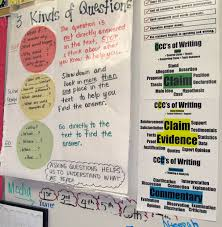 what a florida middle school has learned so far teaching common  a classroom chart explaining the differences between claims claim evidence and commentary hillsborough county