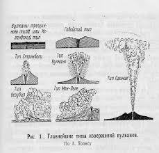 Реферат Вулканы типы строение продукты извержения all  6 2 Строение вулканов рис 2