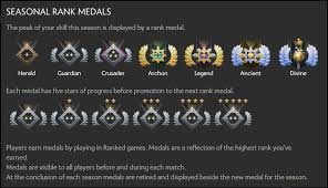 the new dota 2 ranked matchmaking system is now live dot esports