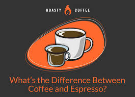 Typically, people will have up to about 3 ounces of milk in a standard 12 ounce cup of coffee, depending on the drinker's. What S The Difference Between Espresso Vs Coffee