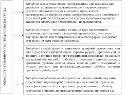Виды формы и системы оплаты труда порядок ее начисления Элементы тарифной системы оплаты труда