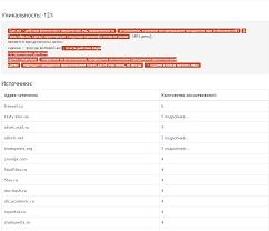 Антиплагиат онлайн краткий обзор онлайн сервисов Проверка уникальности контента