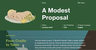 Proposal Quotes Classy A Modest Proposal Quotes Course Hero