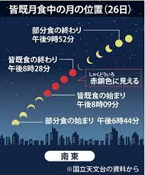 2021年の天文イベント10選 大きな赤い月、好条件の流星群も 米ワシントン州にあるレーニア山と皆既月食の赤い月。この月はブラッドムーンと呼ばれている。(photograph by kevin ebi Uudayppt7z4cfm