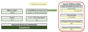 401k Minimum Distribution Chart Required Minimum Distribution Rmd Excel Cfo