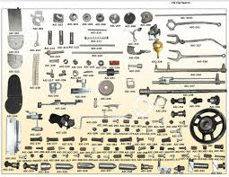 Usha Sewing Machine Spare Parts Online